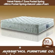Home healthcare furniture bed spring best mattress
