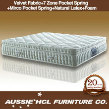 Home healthcare furniture best mattress