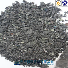 supplying black Silicon carbide's free sample