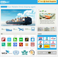 High competitive sea freight from shanghai to SYDNEY/BRISBANE/MELBOURNE/ADELAIDE/PERTH/FREMANTLE/Australia