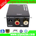 convertidor digital a analógico de audio