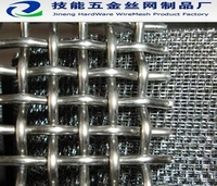 stainless steel /galvanized/welded crimped wire mesh