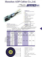 Fast Delivery GYTY53 Direct Burial Fiber Optical Cable Manufacturer with High Quality and Competitive Price