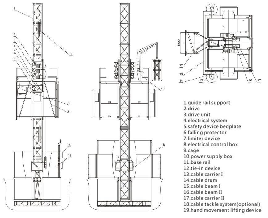 construction material price in ethiopia pdf