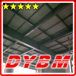 Construction Materials Fiber Cement Board