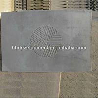 Cast Iron Grate Plate