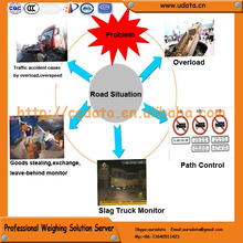 Vehicle Weigh Scales Truck Scale Weight Digital Weighing Load Rite Scale Vehicle Weigh Scales
