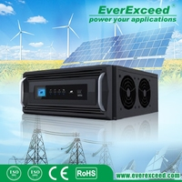 EverExceed Pure Sine Wave Solar Power Inverter1500W-10000W certificated by ISO/CE/IEC