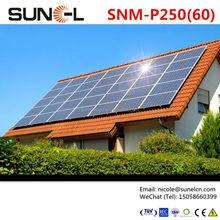 solar panel install cost per set