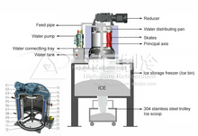 15T/24Hrs Flake Ice machine used in Fishery