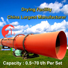 saving energy industrial silica sand dryer for sale