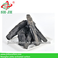 Price Per Ton of Wood Charcoal