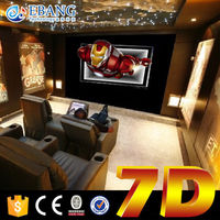 earning power 7d cinema cena
