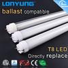 ETL DLC Listed led tube light T8 led light, price led tube light t8