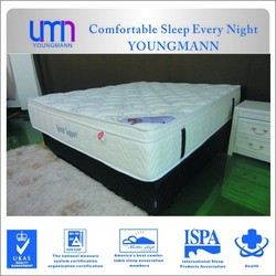 UMN-Spinal Support Fire Retardant Mattress With Perfect Appearance And Recycled Mattress Felt Pad