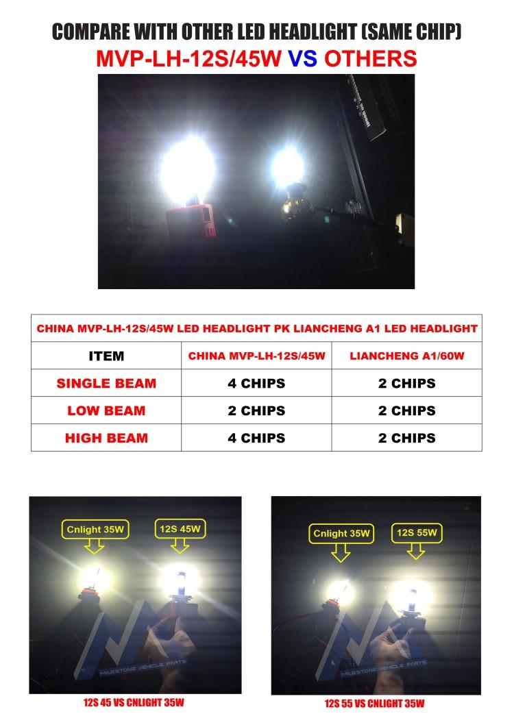 P6 led Автомобилей Высокой мощности Canbus LUMILEDS 55 Вт h4 светодиодных фар