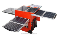 3KW solar emergency power portable system for home