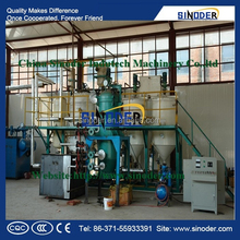 Supply soya sunflower oil extraction and refining plant cooking mustard seeds oil production line Machinery-Sinoder Brand