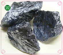 Buyer Ferro Alloys Manufacturers from Silicon Metal Factory