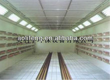 industrial high temperature baking oven