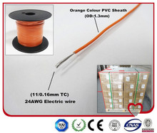 Single THW copper cable wire electrical wire