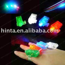 Laser Finger