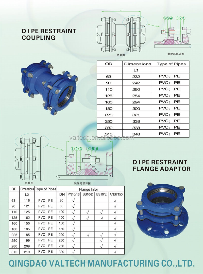 Restraint flange adapter view vtm product