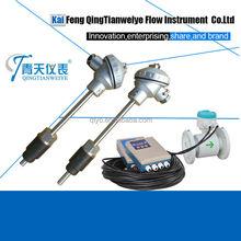 Hot water flow meter manufacturers