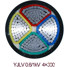 0.6/1kv pvc insulated dc power cable