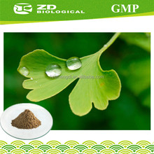 Healthcare product Herbal Ginkgo biloba leaves Extract