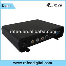 Android tv box with flash player HD video