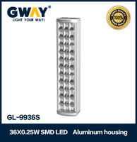 Wall wounted emergency lamp with transformer charging,36pcs of HI-Power 5050SMD LED