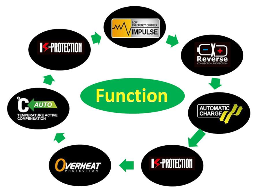 Function_.jpg