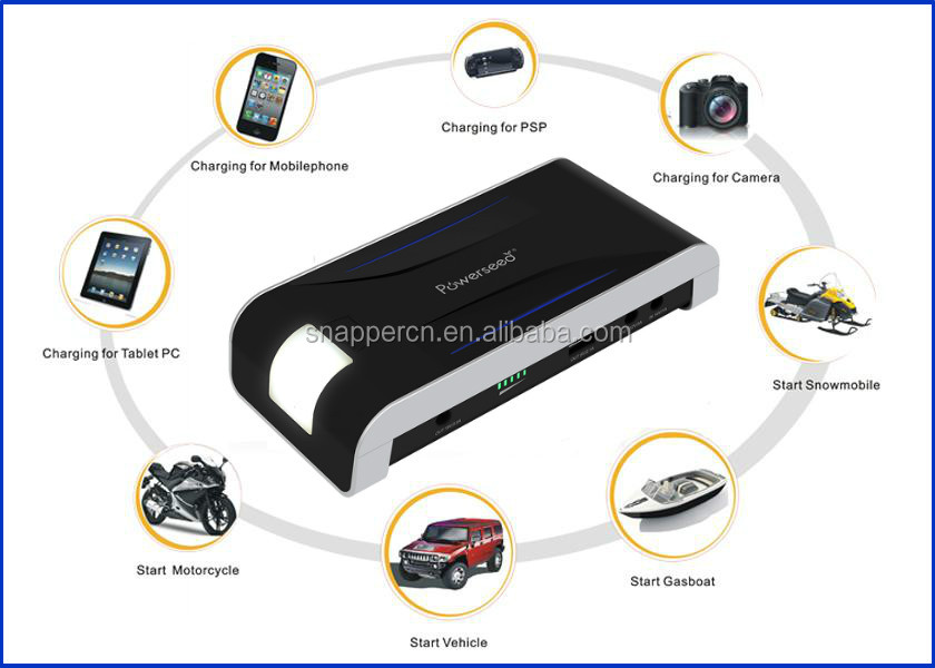Best car battery charger canada zip