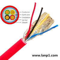 Fire Alarm Security System Wire
