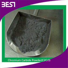 Best06 chrome vanadium