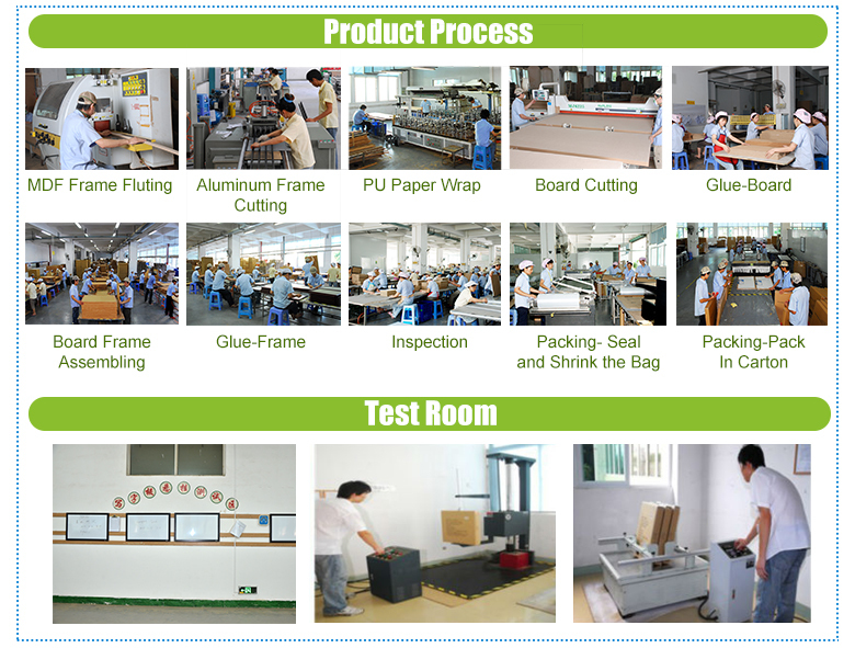 High quality comepetitive price magnetic white board standard size