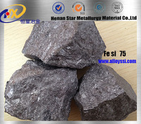 high efficiency Ferro Silicon 75/FerroSilicon 75%/ FeSi 75# Powder/ball