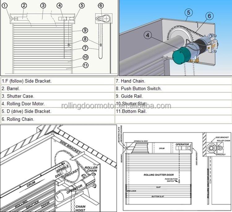 Auto Remote Roll-up garage door motor / Rolling Garage ...