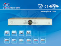 HD DVBT2/S2 TV combo receptor with security system