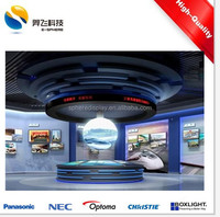 Sphere Display digital video globes