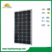 90-95w 18.2V 4.93A OEM/ODM mono grade A best prices per watt of solar panel made in China
