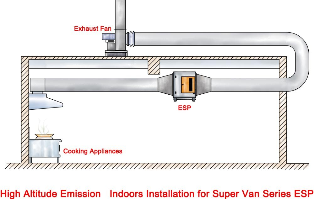 Kitchen Ventilation Systems : Esp electrostatic precipitator grease filter for