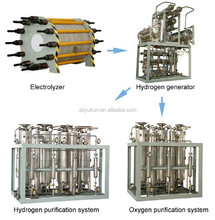 Water electrolysis hydrogen generating plant is famous as fuel to produce electric power