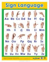 Education Kids Learning Charts Kids Talking Wall English Language Audio Grapheme Wall Chart