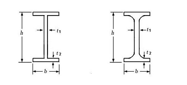 Steel I Beam Q345 S355 5t52 A572