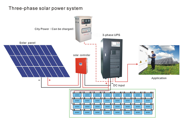 30kw Solar Power System Off Grid Solar Power System Buy