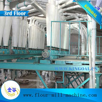 low price small/middle/large scale wheat flour mill plant/flour mill plant machinery.