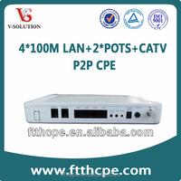 4GE+2POTS CATV RF port optical fiber FTTH node,end to end CPE P2P