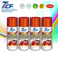 best heat resistant spray aerosol paint